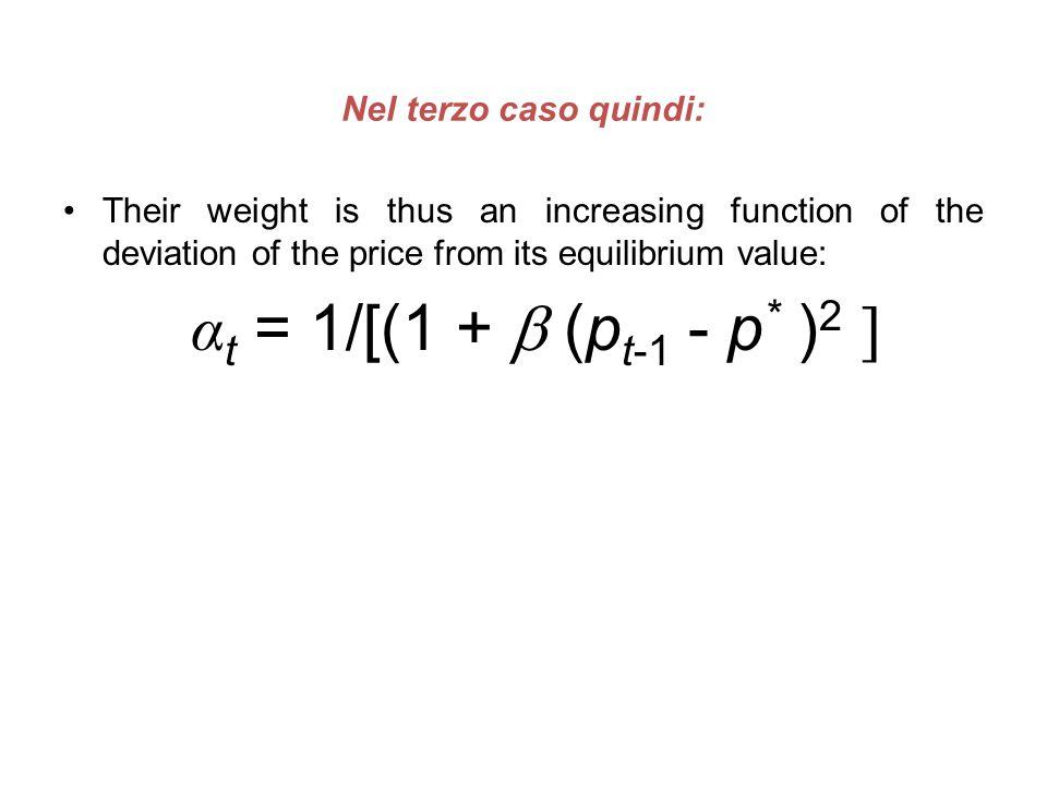 αt = 1/[(1 +  (pt-1 - p* )2 ] Nel terzo caso quindi: